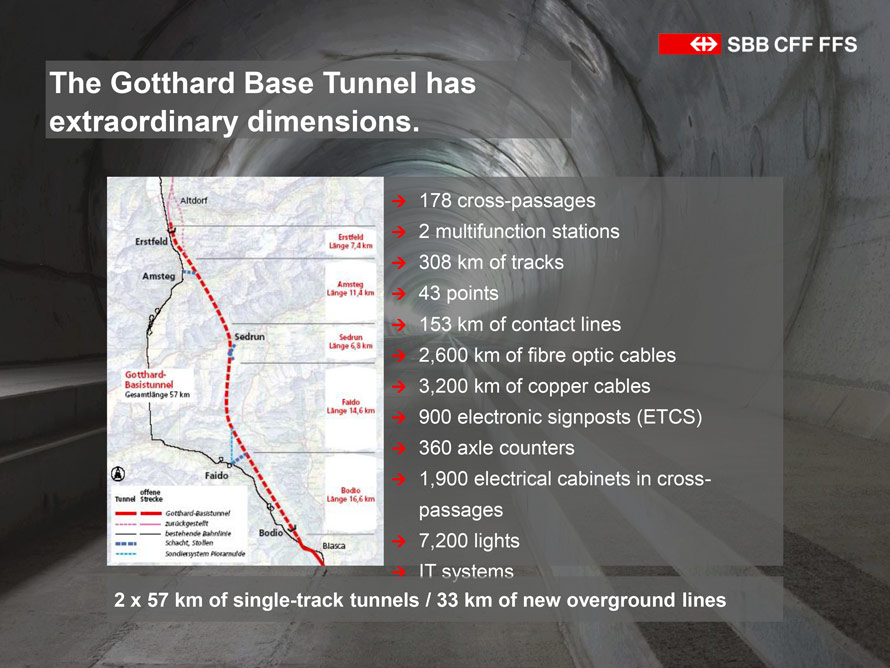 Gotthard tunnel facts
