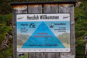 Geographical Center of Switzerland